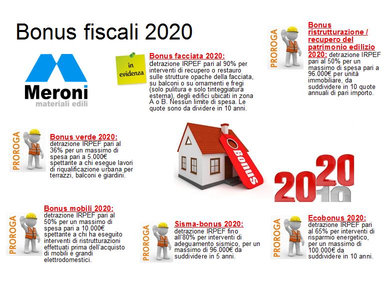 Bonus fiscali 2020